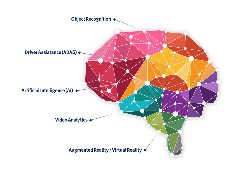 CDNN Target Algorithms and Applications