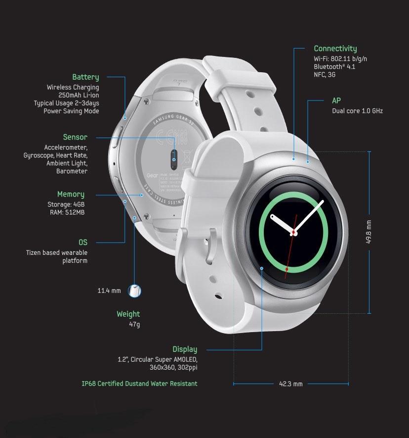 Samsung Gear S2 3G uses CEVA-TeakLite-III DSP