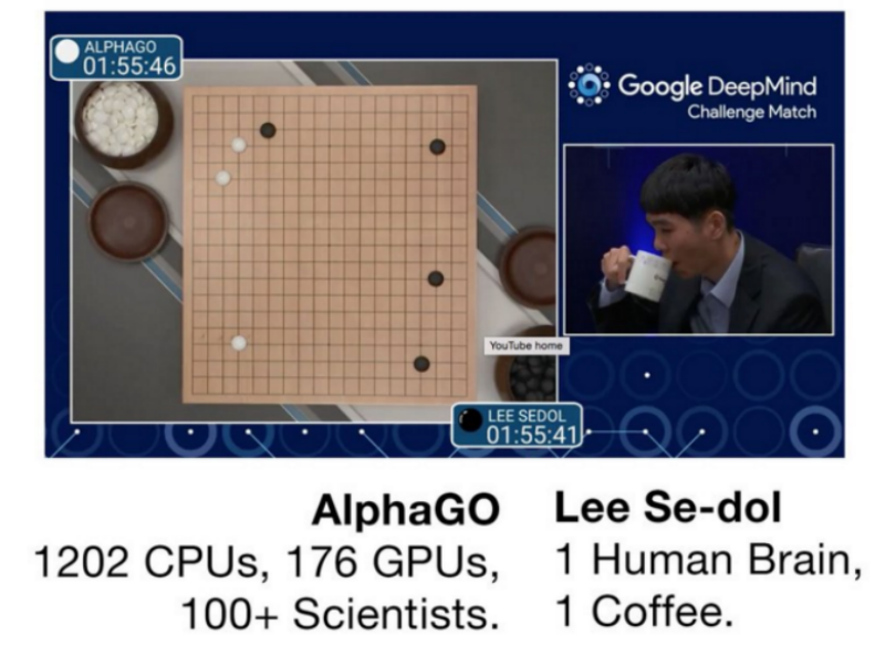 AlphaGo Lee Se-dol