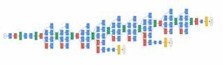 googlenet-deep-convolutional-neural-network